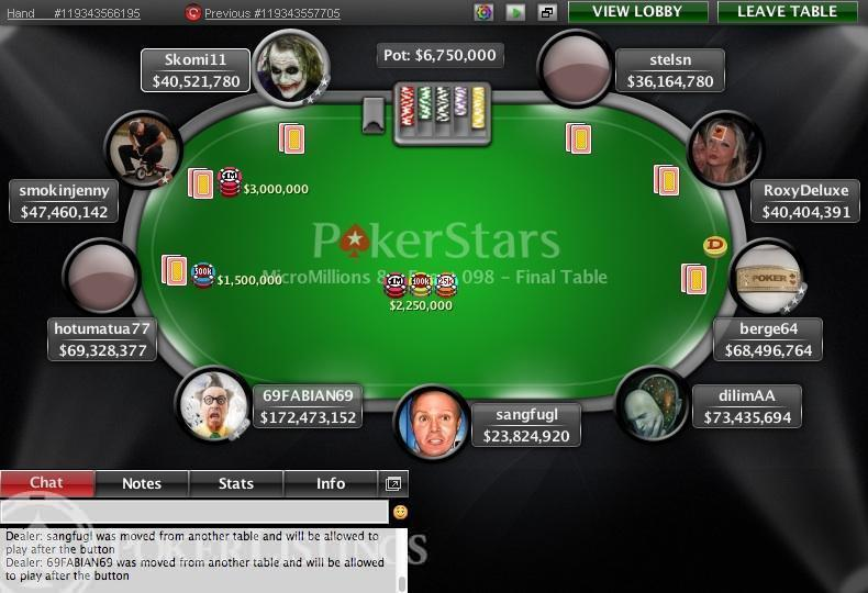 Proper Online Poker Pace To Acquire Poker Tournaments